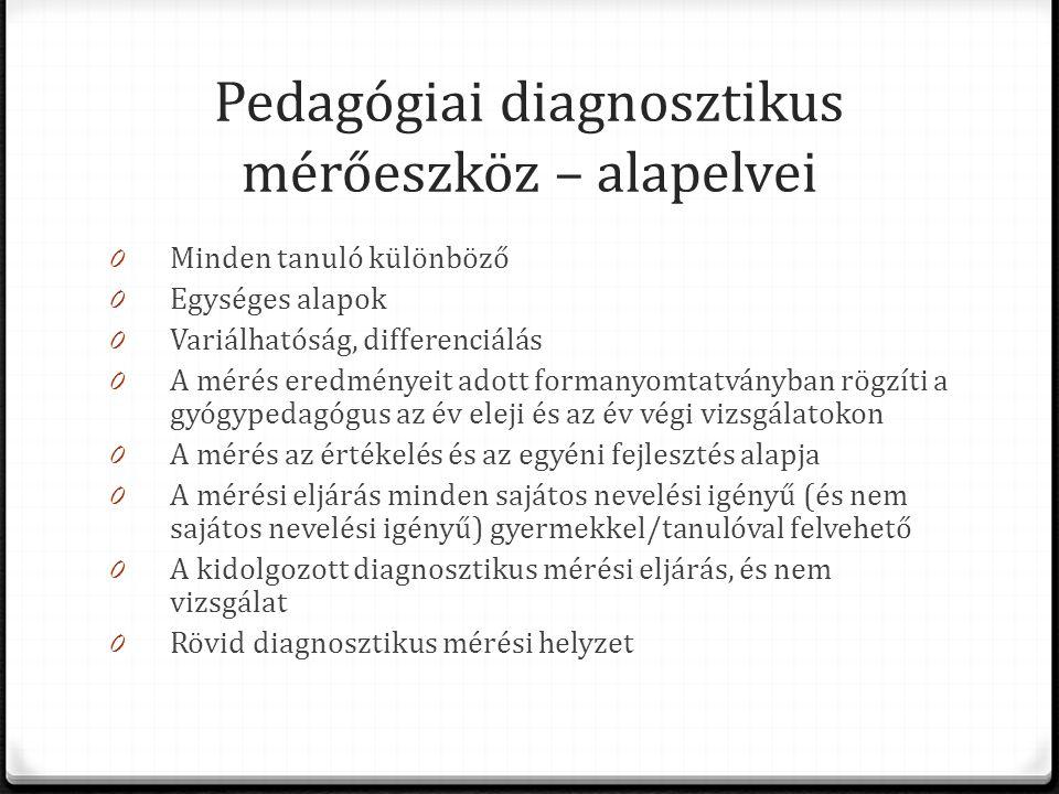 Pedagógiai diagnosztikus mérőeszköz – alapelvei 0 Minden tanuló különböző 0 Egységes alapok 0 Variálhatóság, differenciálás 0 A mérés eredményeit adot