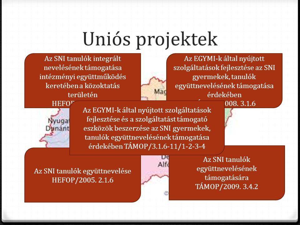 Uniós projektek Az SNI tanulók integrált nevelésének támogatása intézményi együttműködés keretében a közoktatás területén HEFOP/2004. 2.1.2 Az SNI tan