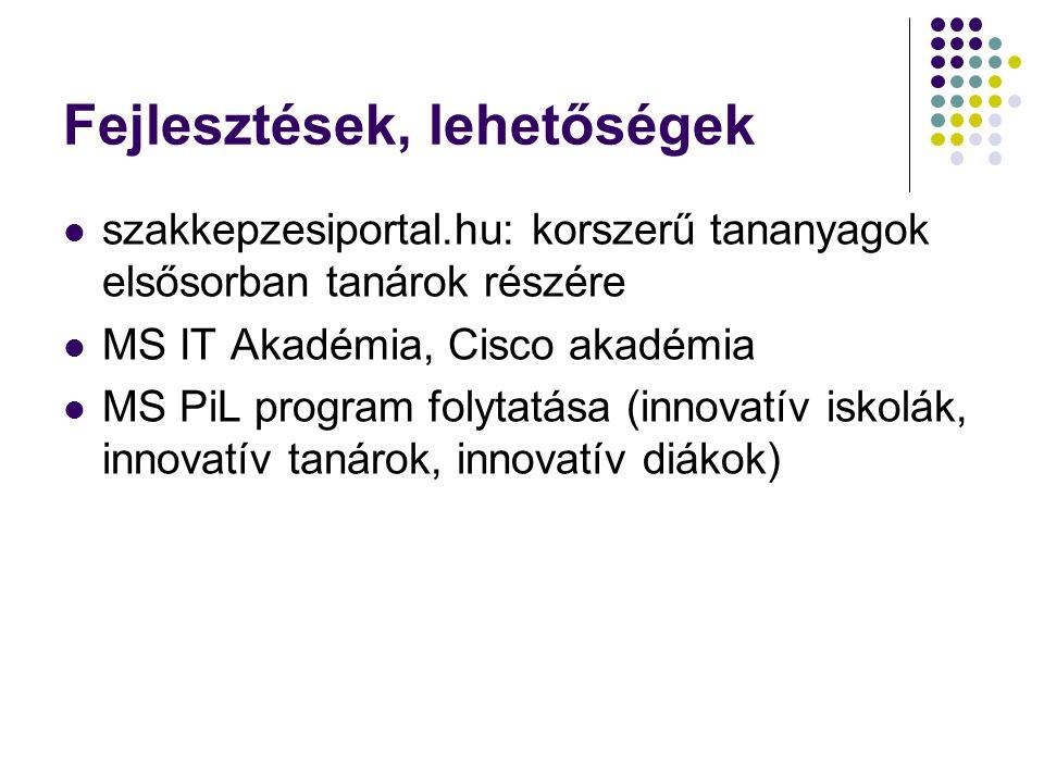 Fejlesztések, lehetőségek szakkepzesiportal.hu: korszerű tananyagok elsősorban tanárok részére MS IT Akadémia, Cisco akadémia MS PiL program folytatás