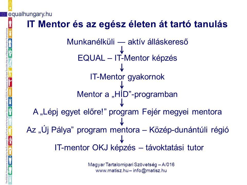 Magyar Tartalomipari Szövetség – A/016 www.matisz.hu – info@matisz.hu IT Mentor és az egész életen át tartó tanulás Munkanélküli ― aktív álláskereső E