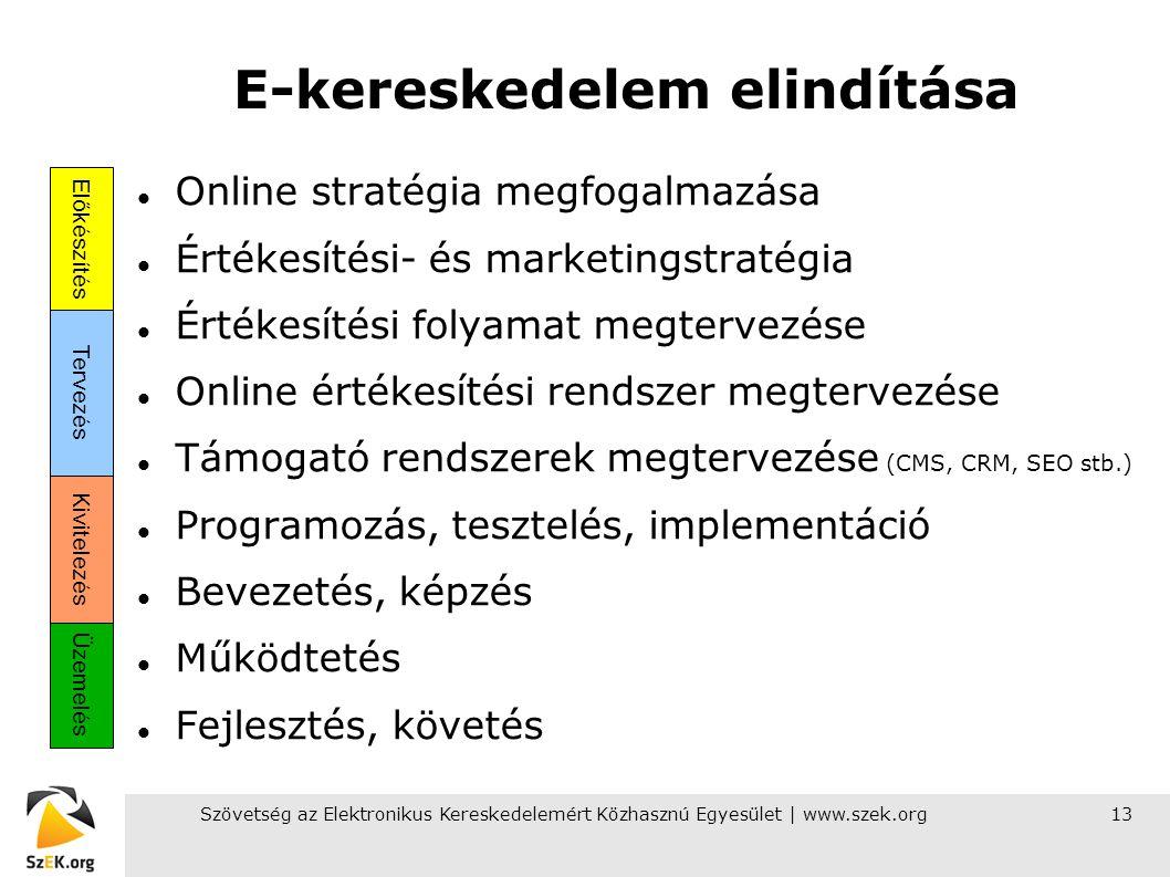 Szövetség az Elektronikus Kereskedelemért Közhasznú Egyesület | www.szek.org13 E-kereskedelem elindítása Online stratégia megfogalmazása Értékesítési-