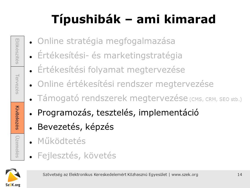 Szövetség az Elektronikus Kereskedelemért Közhasznú Egyesület | www.szek.org14 Típushibák – ami kimarad Online stratégia megfogalmazása Értékesítési-