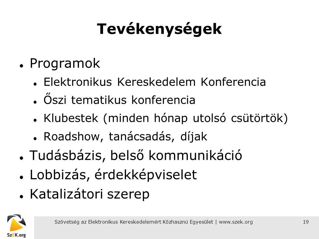 Szövetség az Elektronikus Kereskedelemért Közhasznú Egyesület | www.szek.org19 Tevékenységek Programok Elektronikus Kereskedelem Konferencia Őszi tema