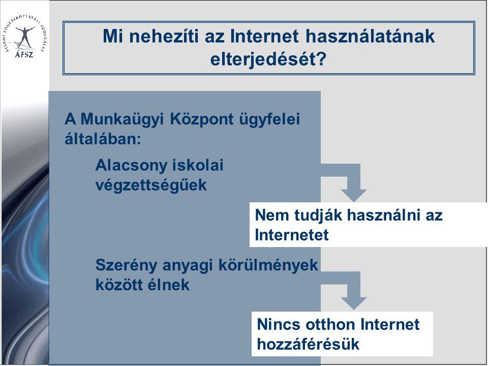 A Munkaügyi Központ ügyfelei általában: Alacsony iskolai végzettségűek Szerény anyagi körülmények között élnek Nincs otthon Internet hozzáférésük Mi nehezíti az Internet használatának elterjedését.