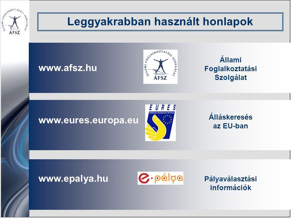 www.afsz.hu www.afsz.hu Állami Foglalkoztatási Szolgálat