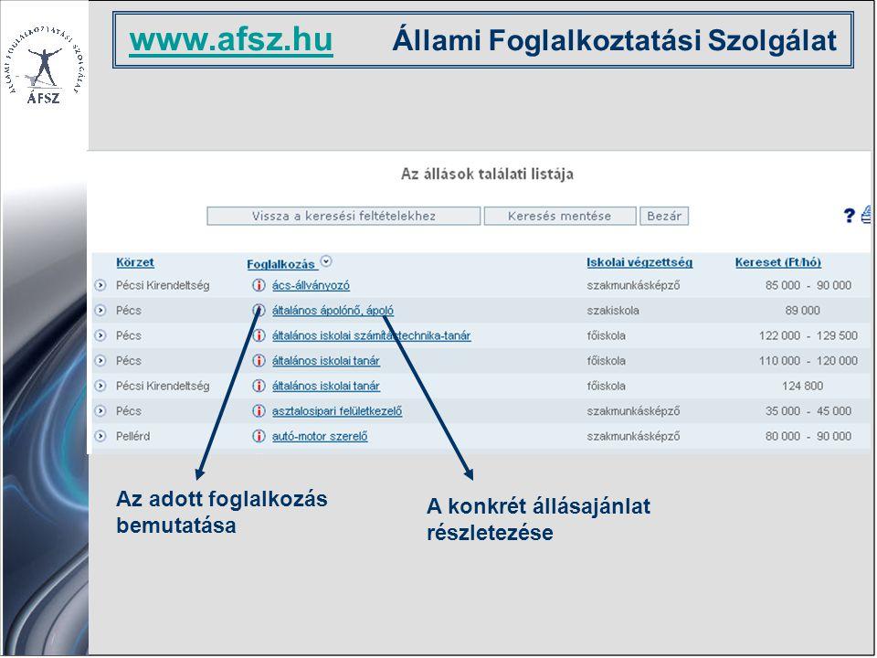 Az adott foglalkozás bemutatása A konkrét állásajánlat részletezése www.afsz.hu www.afsz.hu Állami Foglalkoztatási Szolgálat