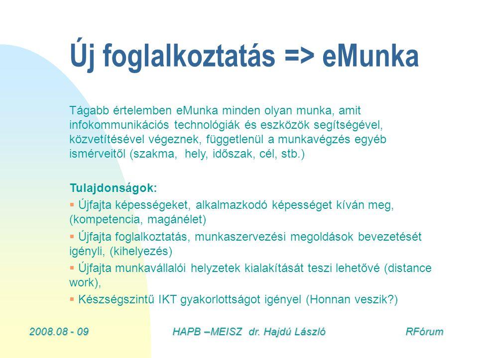 2008.08 - 09HAPB –MEISZ dr. Hajdú László RFórum Tágabb értelemben eMunka minden olyan munka, amit infokommunikációs technológiák és eszközök segítségé