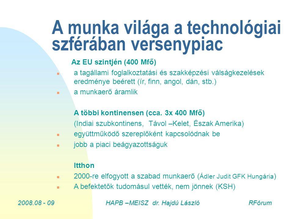 2008.08 - 09HAPB –MEISZ dr. Hajdú László RFórum A munka világa a technológiai szférában versenypiac Az EU szintjén (400 Mfő) n n a tagállami foglalkoz