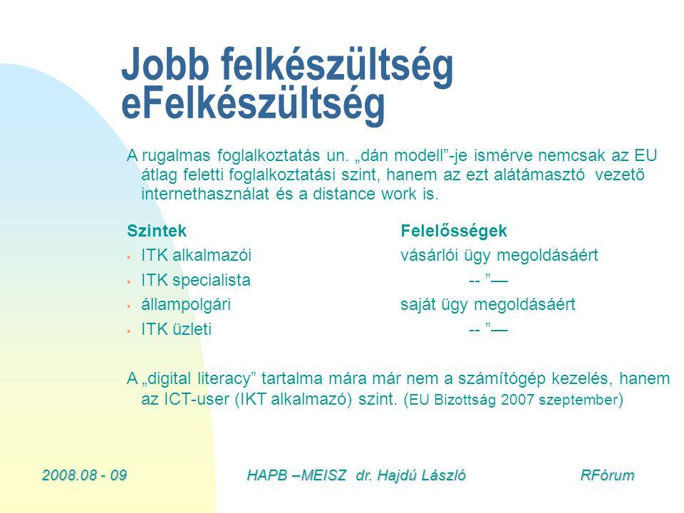 """2008.08 - 09HAPB –MEISZ dr. Hajdú László RFórum Jobb felkészültség eFelkészültség A rugalmas foglalkoztatás un. """"dán modell""""-je ismérve nemcsak az EU"""