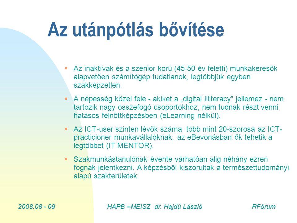 2008.08 - 09HAPB –MEISZ dr. Hajdú László RFórum Az utánpótlás bővítése  Az inaktívak és a szenior korú (45-50 év feletti) munkakeresők alapvetően szá