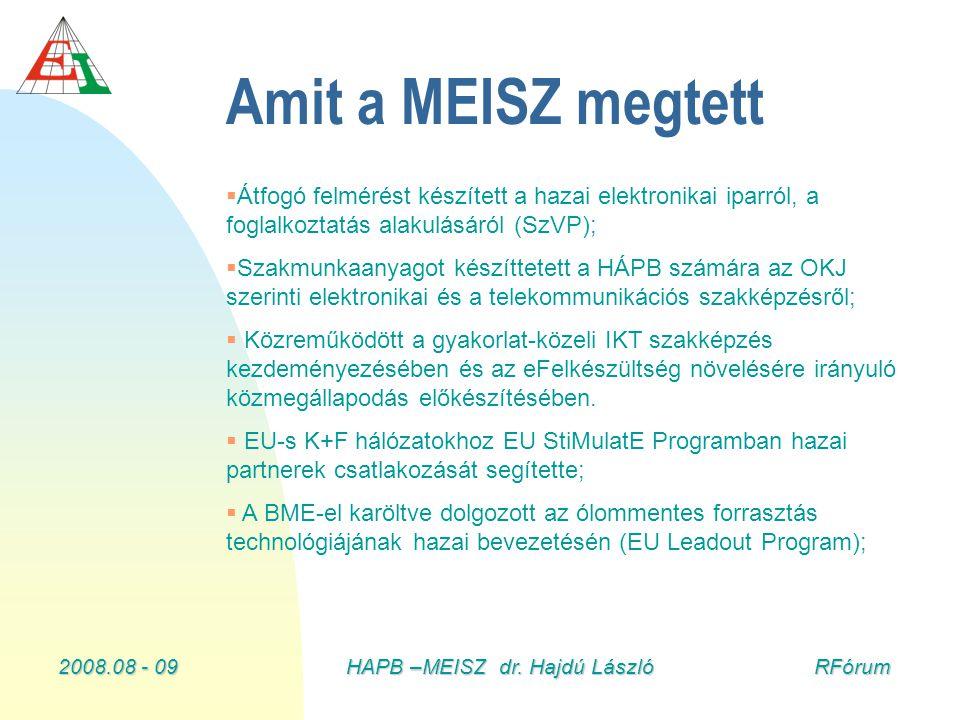 2008.08 - 09HAPB –MEISZ dr. Hajdú László RFórum Amit a MEISZ megtett   Átfogó felmérést készített a hazai elektronikai iparról, a foglalkoztatás ala