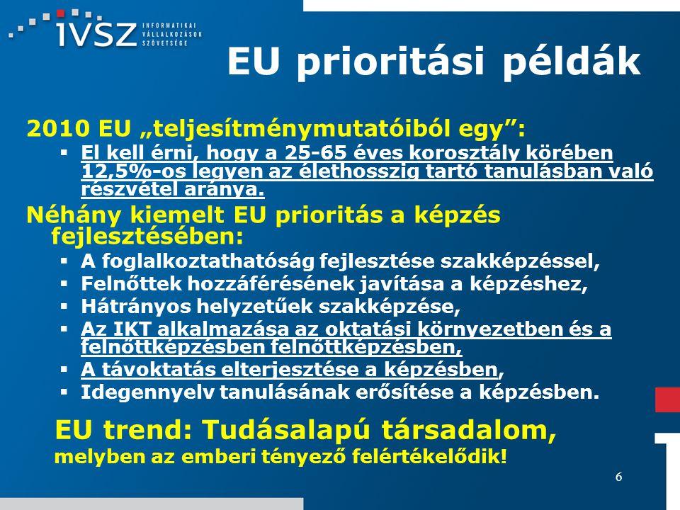 """6 EU prioritási példák 2010 EU """"teljesítménymutatóiból egy"""":  El kell érni, hogy a 25-65 éves korosztály körében 12,5%-os legyen az élethosszig tartó"""