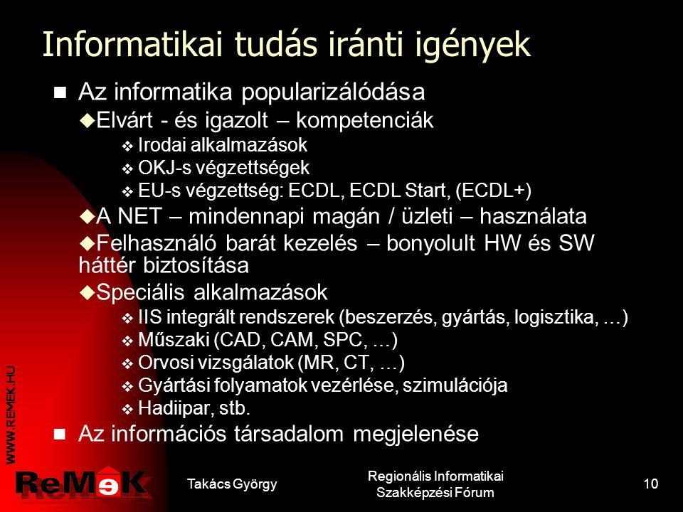 WWW.REMEK.HU Takács György Regionális Informatikai Szakképzési Fórum 9 Informatikai trendek Wiseman - háromlépcsős modell  W1: alapvető műveletek aut