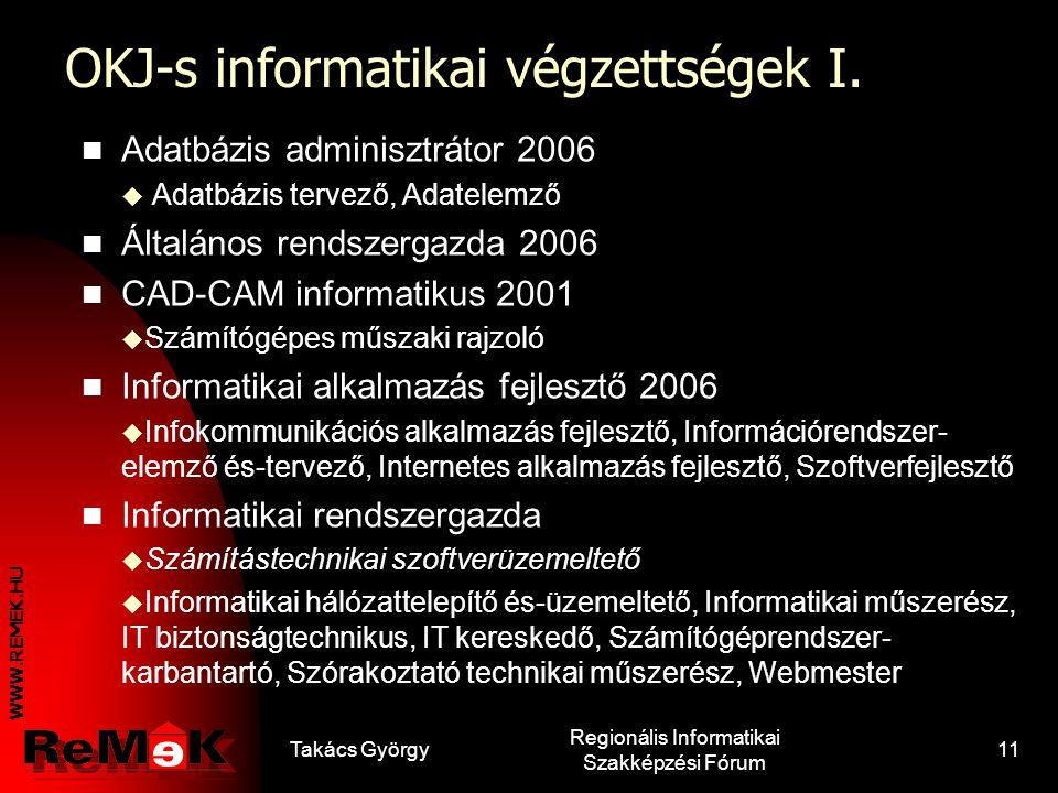 WWW.REMEK.HU Takács György Regionális Informatikai Szakképzési Fórum 10 Informatikai tudás iránti igények Az informatika popularizálódása  Elvárt - é