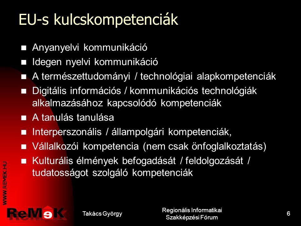 WWW.REMEK.HU Takács György Regionális Informatikai Szakképzési Fórum 5 Cselekvőképes tudás Motiváció Jogosultság Kompetencia