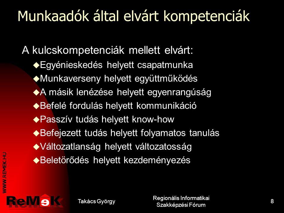WWW.REMEK.HU Takács György Regionális Informatikai Szakképzési Fórum 7 Fizikai adottságok – képességek / Egészségi állapot (testi - lelki) Szak- mai i