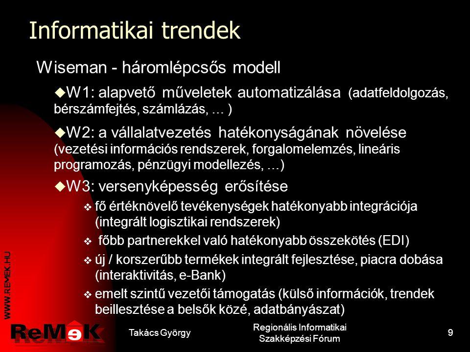 WWW.REMEK.HU Takács György Regionális Informatikai Szakképzési Fórum 8 Munkaadók által elvárt kompetenciák A kulcskompetenciák mellett elvárt:  Egyén