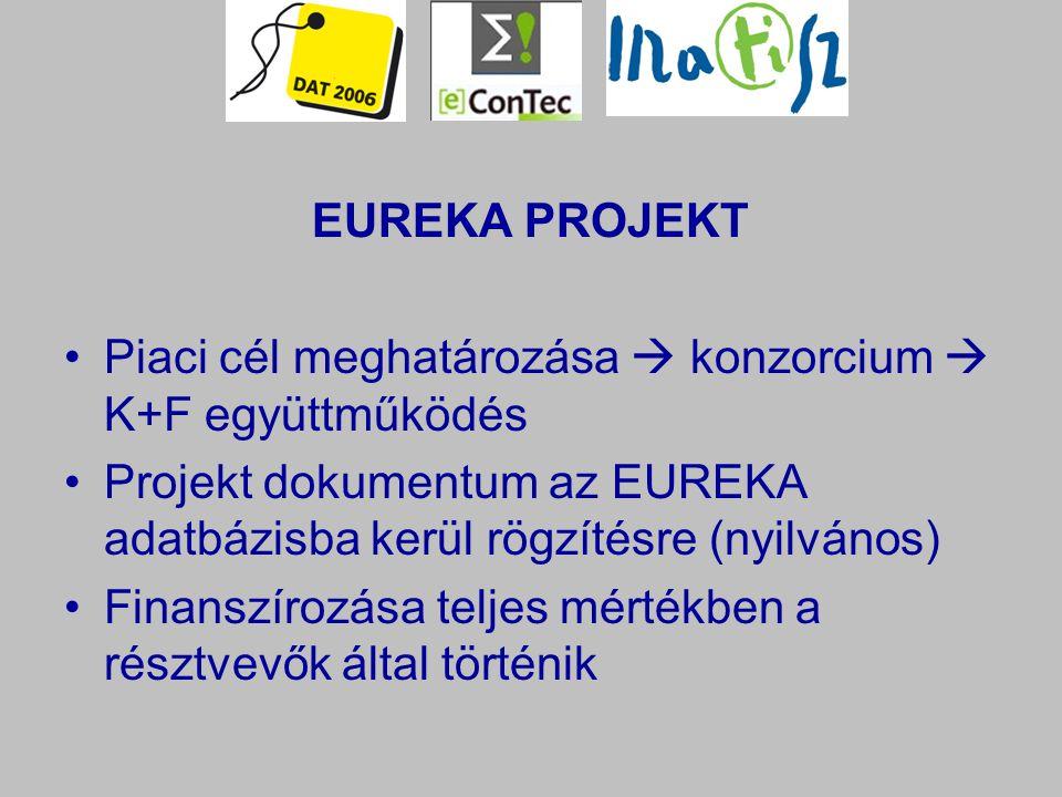 EUREKA PROJEKT Piaci cél meghatározása  konzorcium  K+F együttműködés Projekt dokumentum az EUREKA adatbázisba kerül rögzítésre (nyilvános) Finanszírozása teljes mértékben a résztvevők által történik