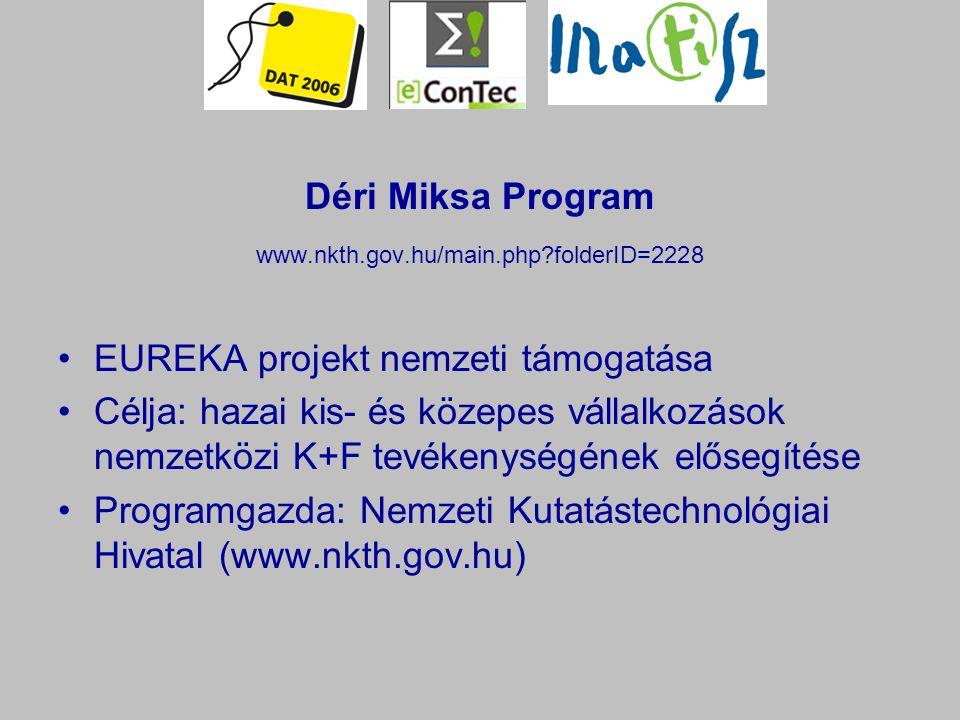 Déri Miksa Program www.nkth.gov.hu/main.php?folderID=2228 EUREKA projekt nemzeti támogatása Célja: hazai kis- és közepes vállalkozások nemzetközi K+F tevékenységének elősegítése Programgazda: Nemzeti Kutatástechnológiai Hivatal (www.nkth.gov.hu)