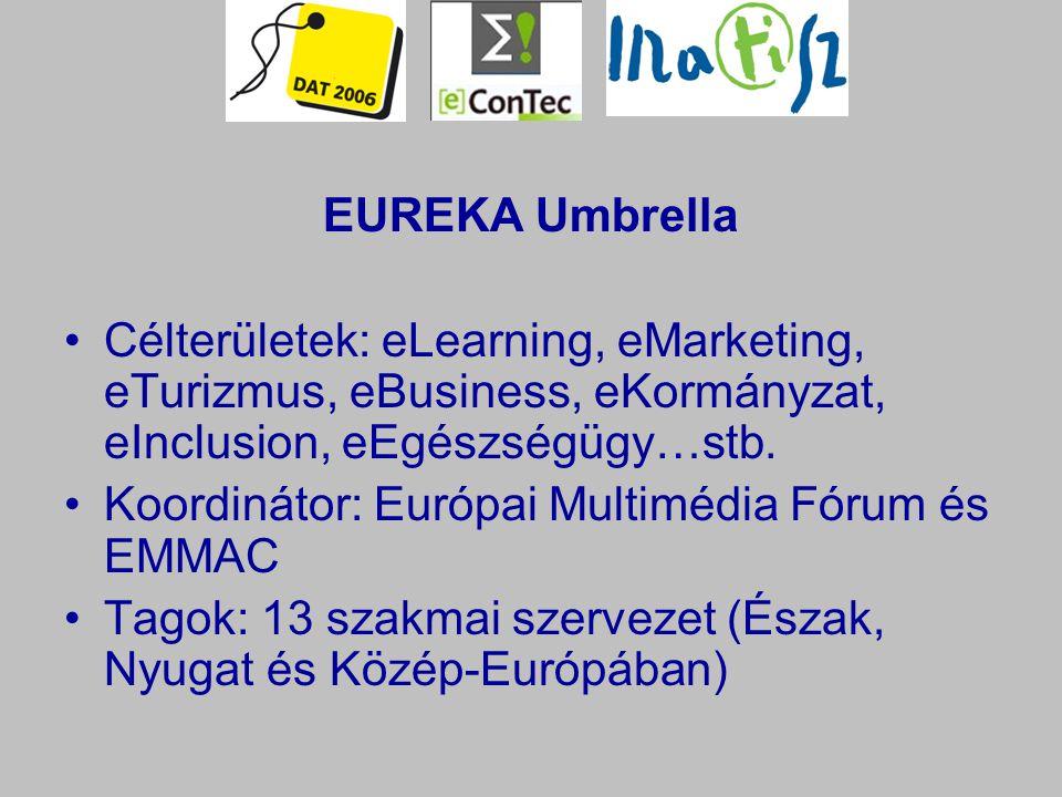EUREKA Umbrella Célterületek: eLearning, eMarketing, eTurizmus, eBusiness, eKormányzat, eInclusion, eEgészségügy…stb.