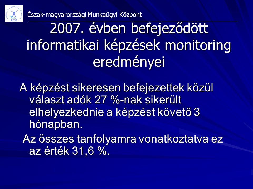 Észak-magyarországi Munkaügyi Központ 2007. évben befejeződött informatikai képzések monitoring eredményei A képzést sikeresen befejezettek közül vála