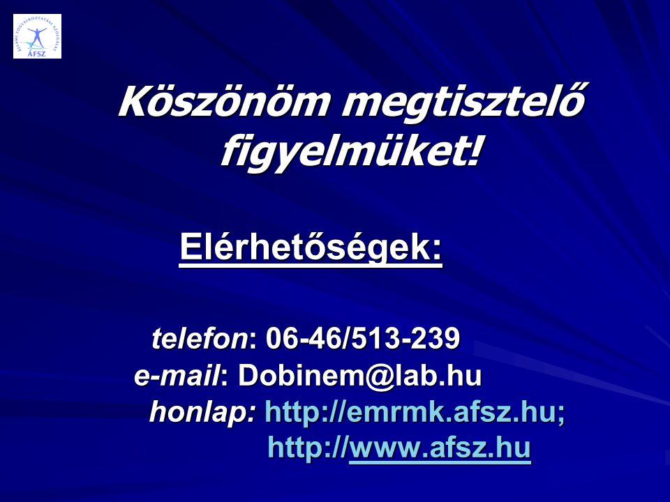 Köszönöm megtisztelő figyelmüket! Elérhetőségek: telefon: 06-46/513-239 e-mail: Dobinem@lab.hu honlap: http://emrmk.afsz.hu; http://www.afsz.hu Elérhe