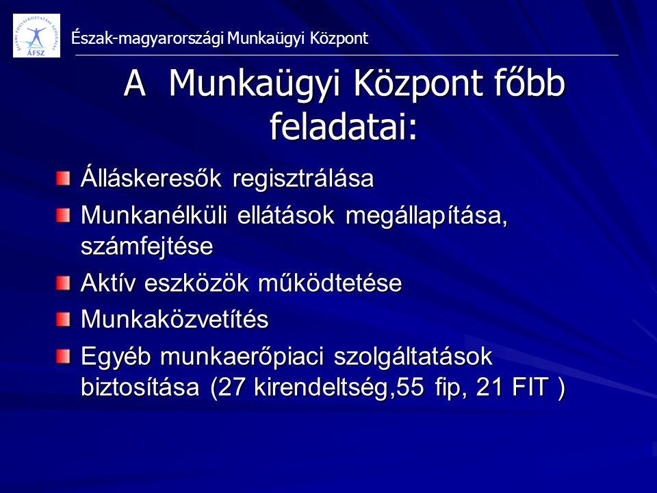 Észak-magyarországi Munkaügyi Központ A Munkaügyi Központ főbb feladatai: Álláskeresők regisztrálása Munkanélküli ellátások megállapítása, számfejtése