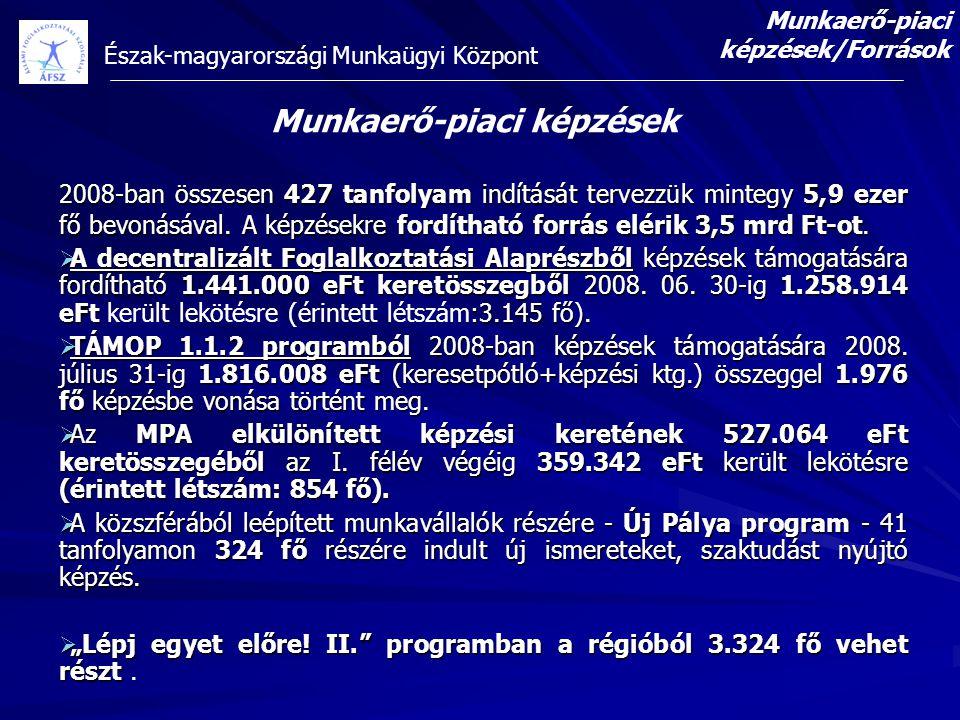 Észak-magyarországi Munkaügyi Központ Munkaerő-piaci képzések/Források 2008-ban összesen 427 tanfolyam indítását tervezzük mintegy 5,9 ezer fő bevonás