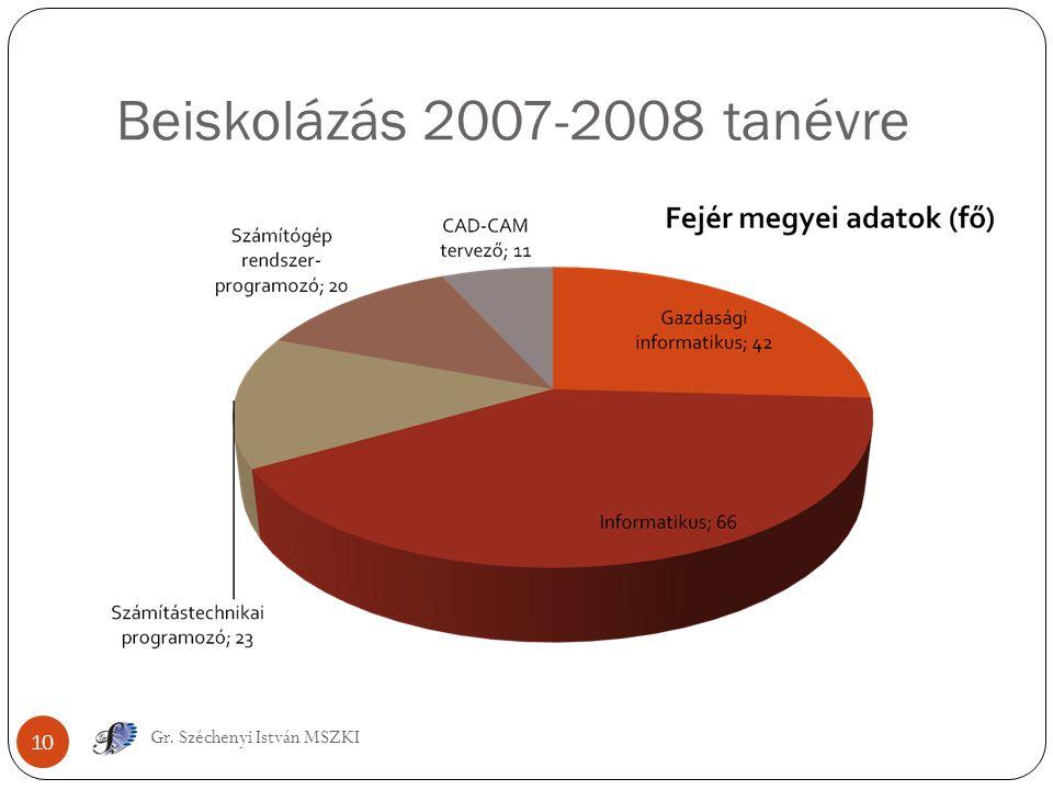 Beiskolázás 2007-2008 tanévre Gr. Széchenyi István MSZKI 10