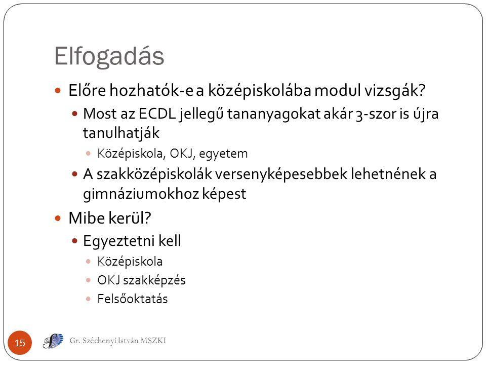 Elfogadás Gr. Széchenyi István MSZKI 15 Előre hozhatók-e a középiskolába modul vizsgák? Most az ECDL jellegű tananyagokat akár 3-szor is újra tanulhat