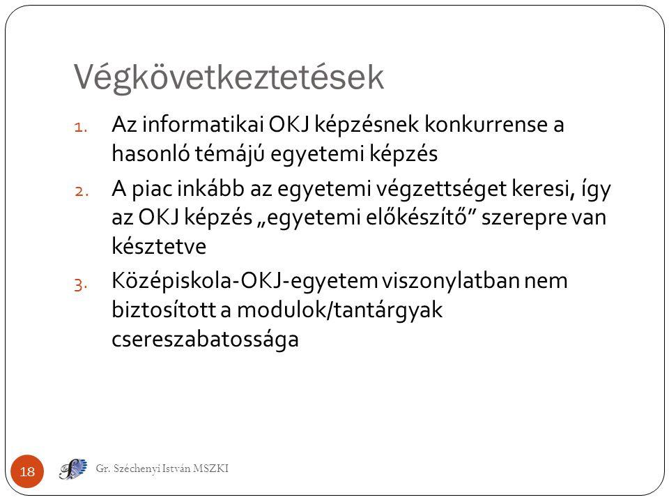 Végkövetkeztetések Gr. Széchenyi István MSZKI 18 1. Az informatikai OKJ képzésnek konkurrense a hasonló témájú egyetemi képzés 2. A piac inkább az egy