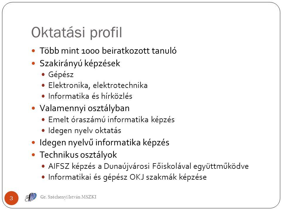 Oktatási profil Gr. Széchenyi István MSZKI 3 Több mint 1000 beiratkozott tanuló Szakirányú képzések Gépész Elektronika, elektrotechnika Informatika és