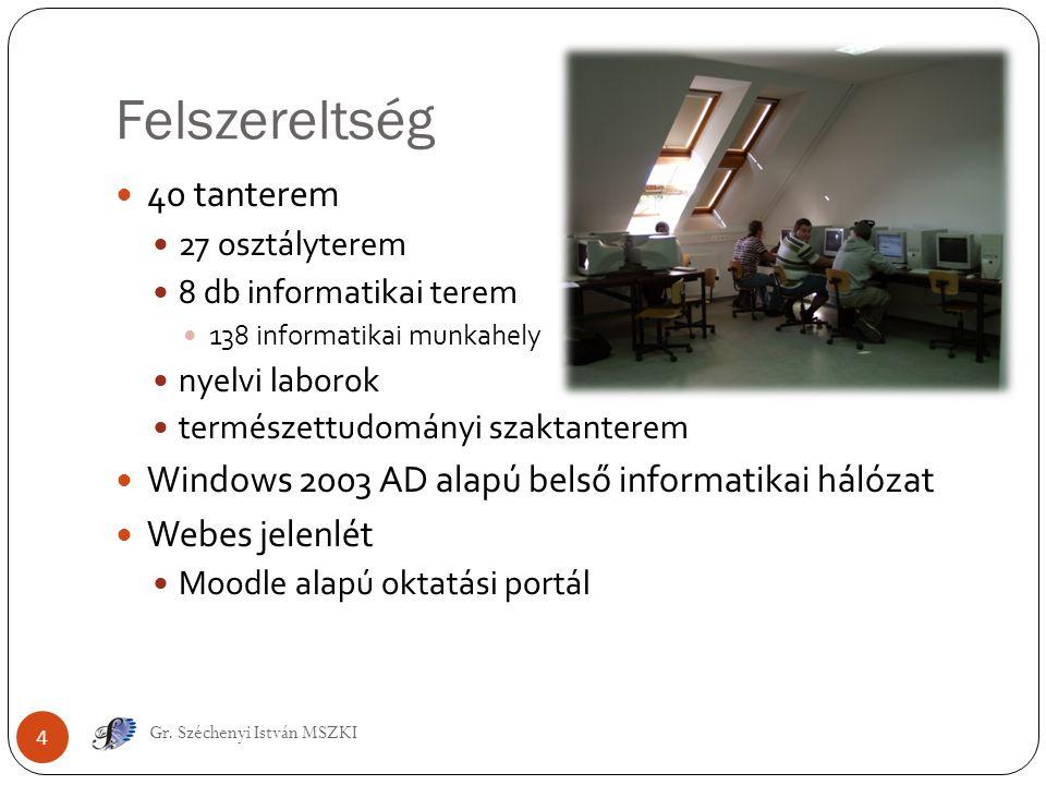 Felszereltség Gr. Széchenyi István MSZKI 4 40 tanterem 27 osztályterem 8 db informatikai terem 138 informatikai munkahely nyelvi laborok természettudo