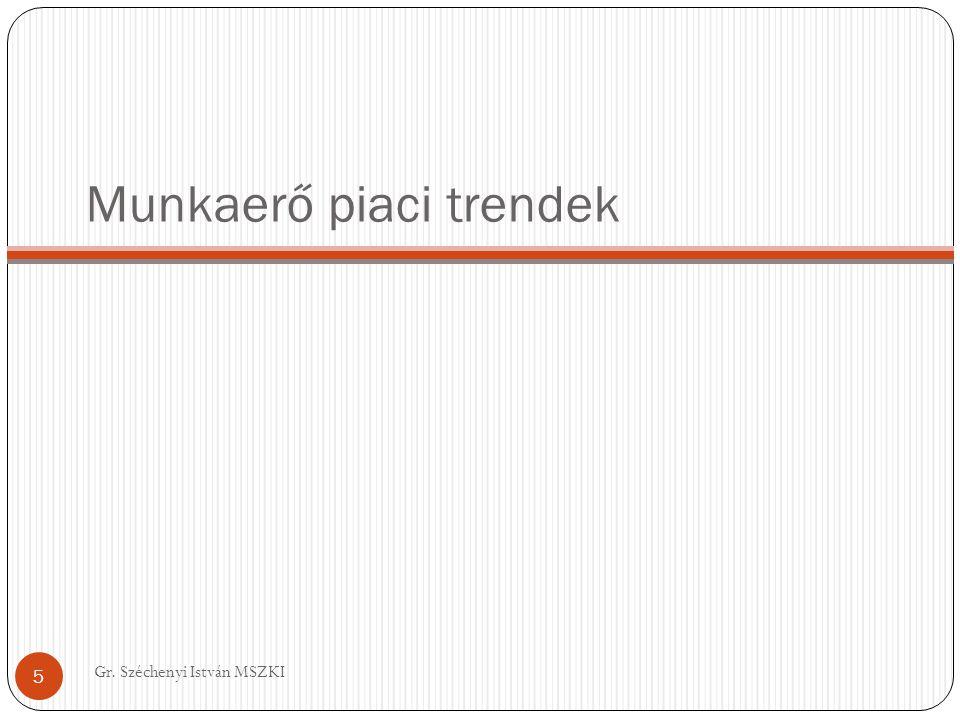 Munkaerő piaci trendek 5 Gr. Széchenyi István MSZKI