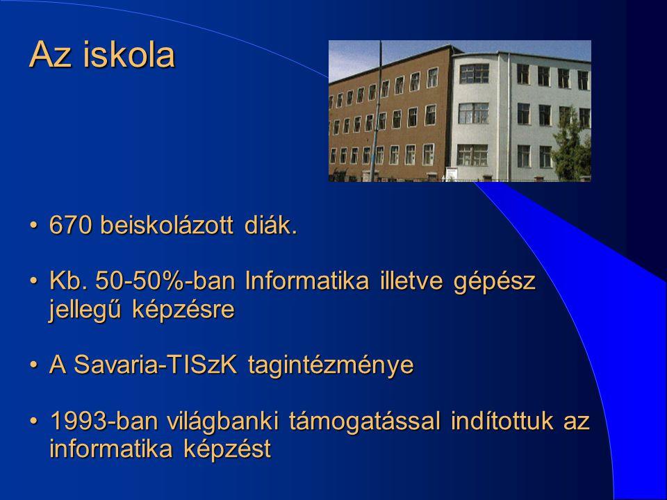 Az iskola 670 beiskolázott diák.670 beiskolázott diák. Kb. 50-50%-ban Informatika illetve gépész jellegű képzésreKb. 50-50%-ban Informatika illetve gé