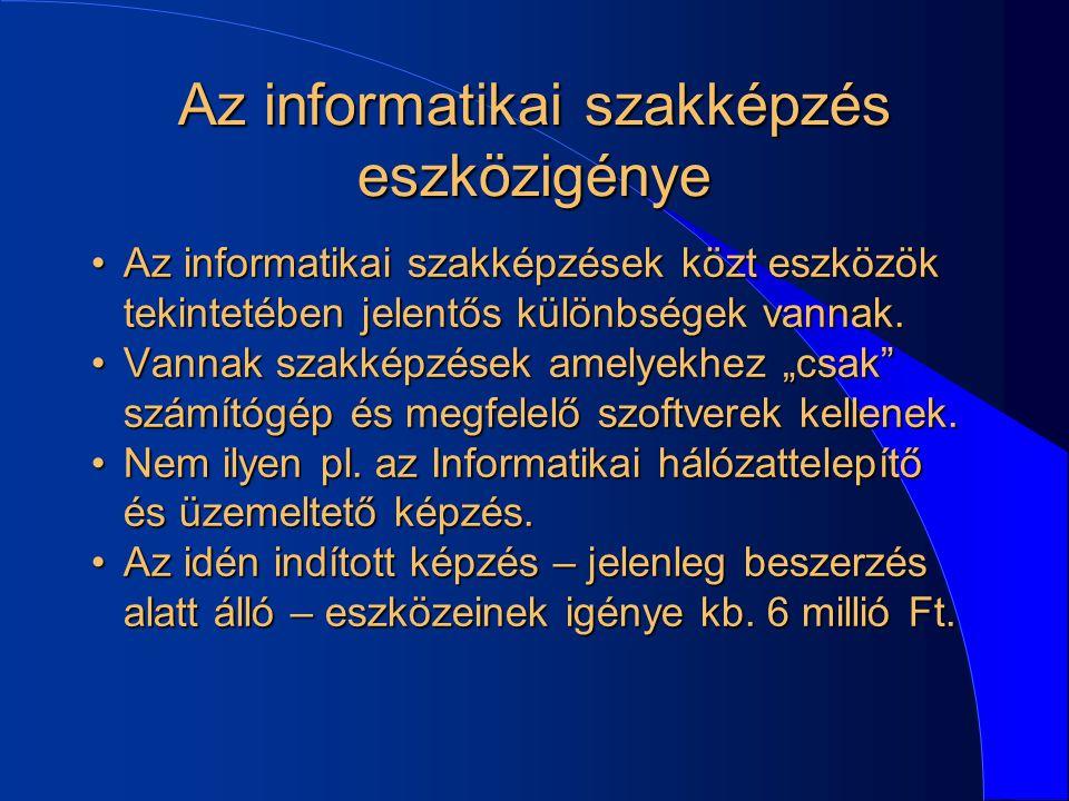 AIFSZ képzések Jelenleg a NyME SEK-ben folyik több informatikai AIFSZJelenleg a NyME SEK-ben folyik több informatikai AIFSZ Iskolánkban is folyamatban van ezen képzések beindítása a következő tanévtől.Iskolánkban is folyamatban van ezen képzések beindítása a következő tanévtől.