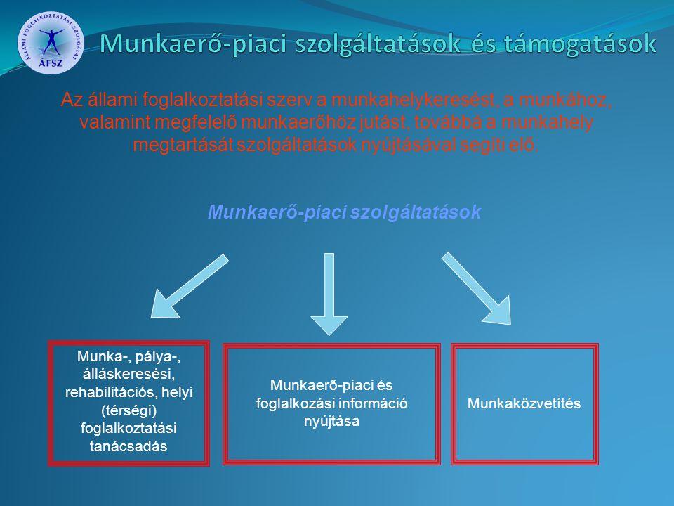 Munkaerő-piaci szolgáltatások Munkaközvetítés Munkaerő-piaci és foglalkozási információ nyújtása Munka-, pálya-, álláskeresési, rehabilitációs, helyi (térségi) foglalkoztatási tanácsadás Az állami foglalkoztatási szerv a munkahelykeresést, a munkához, valamint megfelelő munkaerőhöz jutást, továbbá a munkahely megtartását szolgáltatások nyújtásával segíti elő.