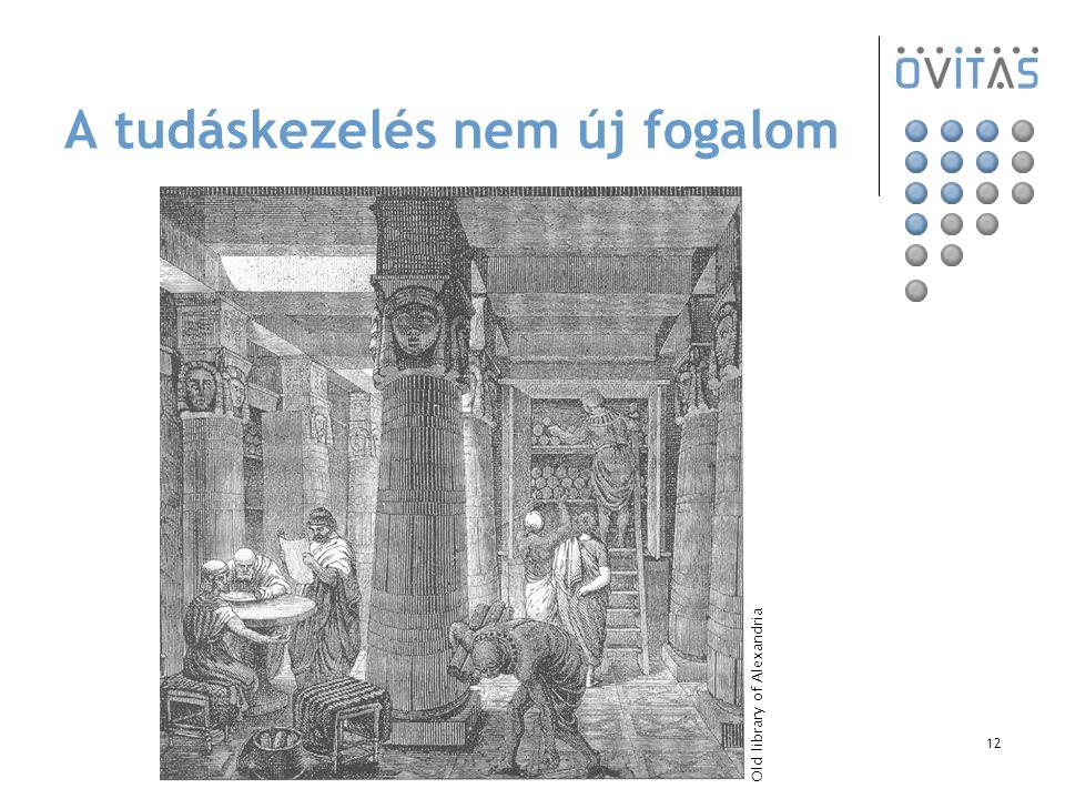 12 A tudáskezelés nem új fogalom Old library of Alexandria