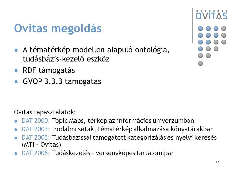 17 Ovitas megoldás A tématérkép modellen alapuló ontológia, tudásbázis-kezelő eszköz RDF támogatás GVOP 3.3.3 támogatás Ovitas tapasztalatok: DAT 2000: Topic Maps, térkép az információs univerzumban DAT 2003: Irodalmi séták, tématérkép alkalmazása könyvtárakban DAT 2005: Tudásbázissal támogatott kategorizálás és nyelvi keresés (MTI – Ovitas) DAT 2006: Tudáskezelés – versenyképes tartalomipar