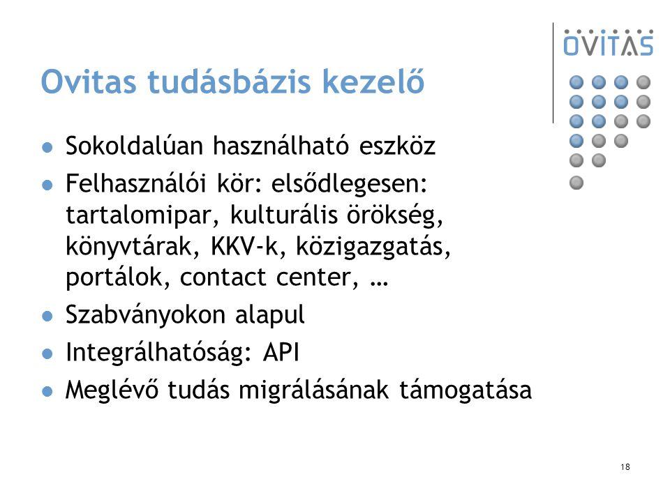 18 Ovitas tudásbázis kezelő Sokoldalúan használható eszköz Felhasználói kör: elsődlegesen: tartalomipar, kulturális örökség, könyvtárak, KKV-k, közigazgatás, portálok, contact center, … Szabványokon alapul Integrálhatóság: API Meglévő tudás migrálásának támogatása