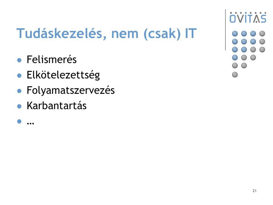 21 Tudáskezelés, nem (csak) IT Felismerés Elkötelezettség Folyamatszervezés Karbantartás …