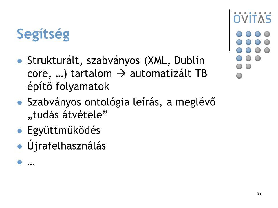 """23 Segítség Strukturált, szabványos (XML, Dublin core, …) tartalom  automatizált TB építő folyamatok Szabványos ontológia leírás, a meglévő """"tudás át"""