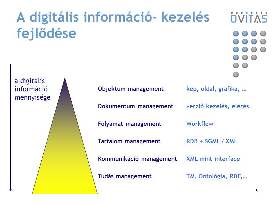 8 A digitális információ- kezelés fejlődése Objektum management Dokumentum management Folyamat management Tartalom management Kommunikáció management