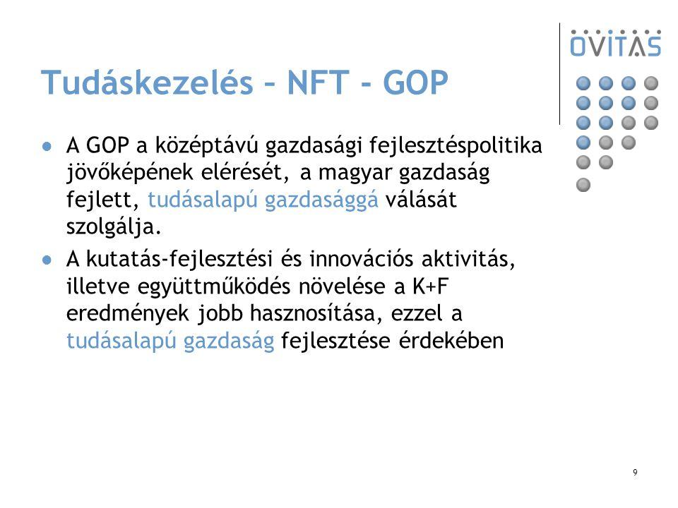 9 Tudáskezelés – NFT - GOP A GOP a középtávú gazdasági fejlesztéspolitika jövőképének elérését, a magyar gazdaság fejlett, tudásalapú gazdasággá válás