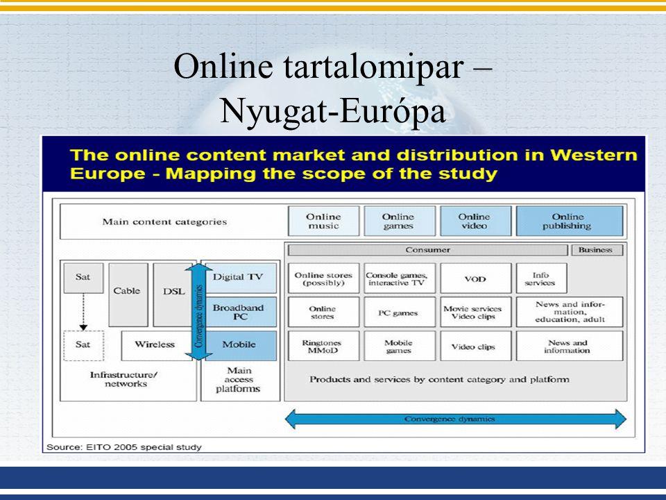 Online tartalomipar – Nyugat-Európa