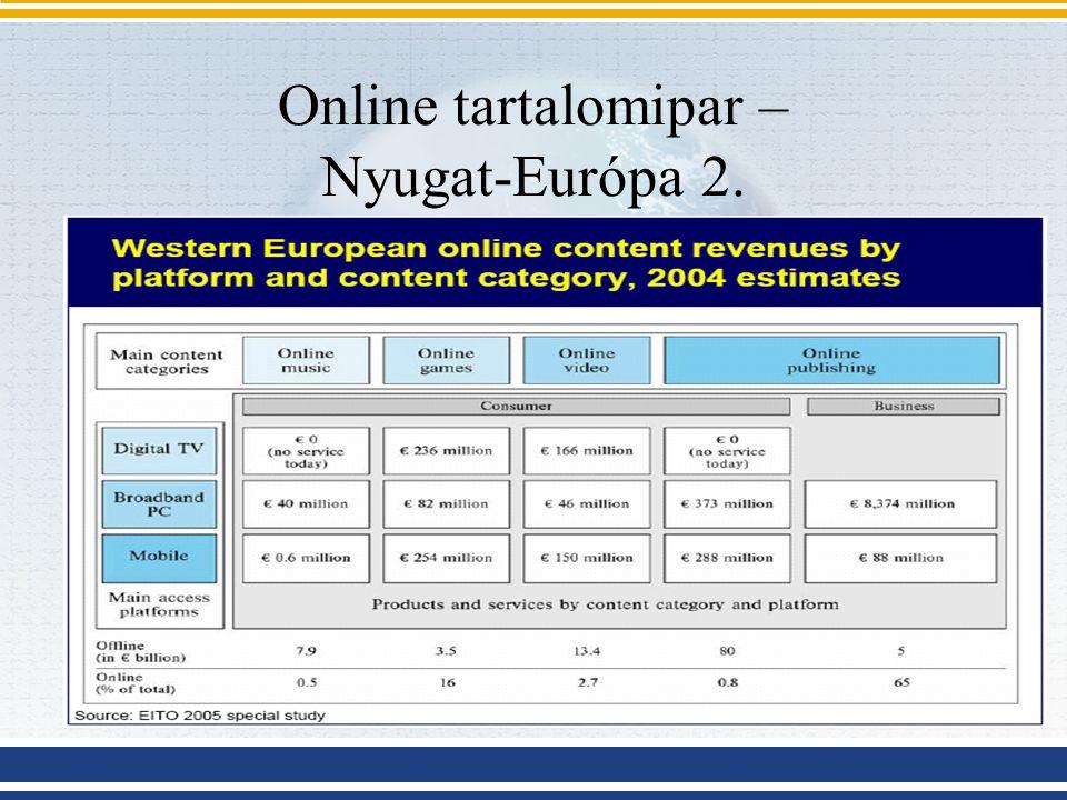Online tartalomipar – Nyugat-Európa 2.