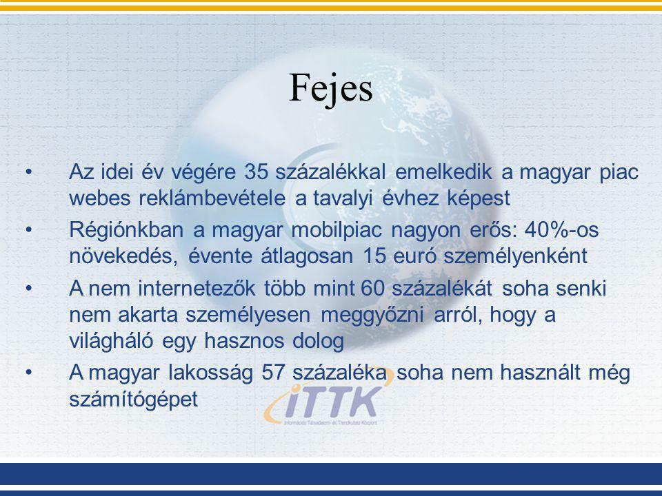Fejes Az idei év végére 35 százalékkal emelkedik a magyar piac webes reklámbevétele a tavalyi évhez képest Régiónkban a magyar mobilpiac nagyon erős: 40%-os növekedés, évente átlagosan 15 euró személyenként A nem internetezők több mint 60 százalékát soha senki nem akarta személyesen meggyőzni arról, hogy a világháló egy hasznos dolog A magyar lakosság 57 százaléka soha nem használt még számítógépet