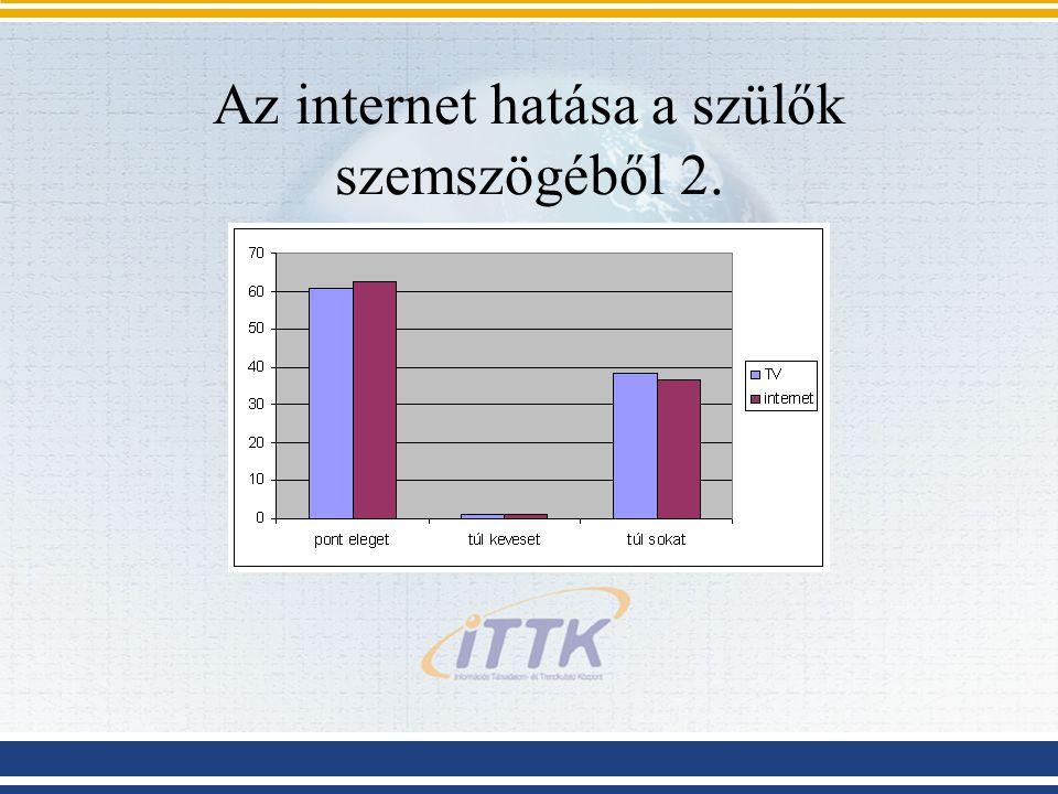 Az internet hatása a szülők szemszögéből 2.