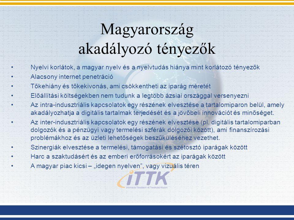 Magyarország akadályozó tényezők Nyelvi korlátok, a magyar nyelv és a nyelvtudás hiánya mint korlátozó tényezők Alacsony internet penetráció Tőkehiány és tőkekivonás, ami csökkentheti az iparág méretét Előállítási költségekben nem tudunk a legtöbb ázsiai országgal versenyezni Az intra-indusztriális kapcsolatok egy részének elvesztése a tartalomiparon belül, amely akadályozhatja a digitális tartalmak terjedését és a jövőbeli innovációt és minőséget.