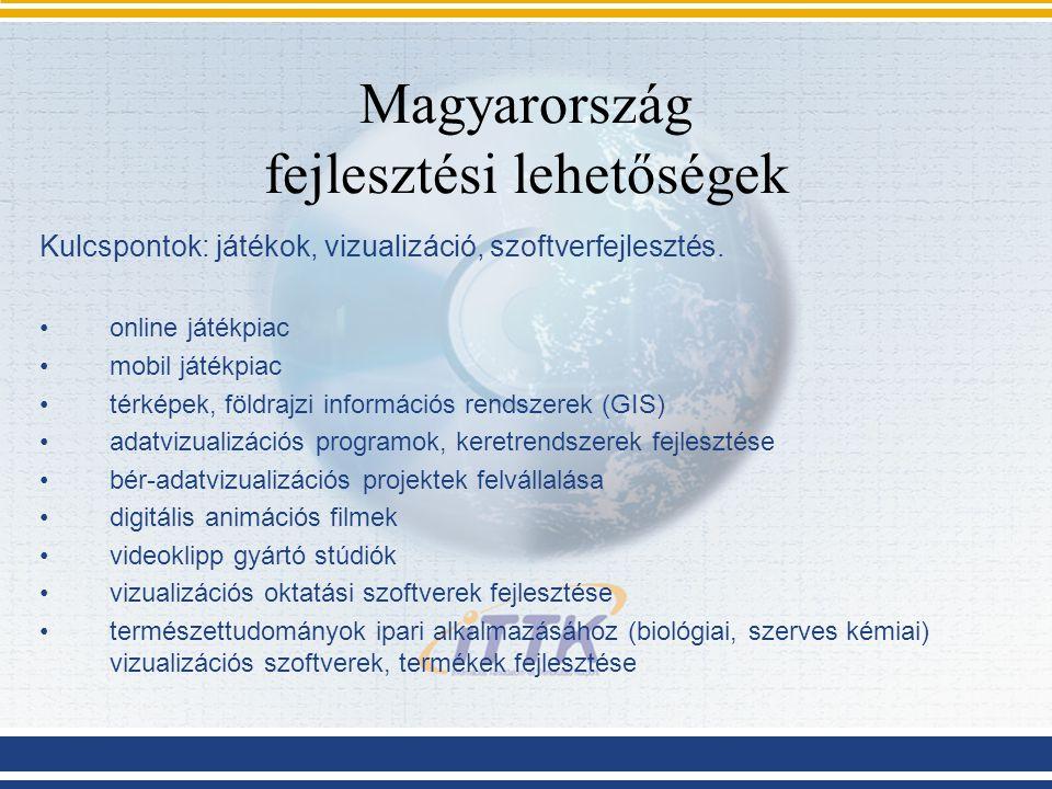 Magyarország fejlesztési lehetőségek Kulcspontok: játékok, vizualizáció, szoftverfejlesztés. online játékpiac mobil játékpiac térképek, földrajzi info